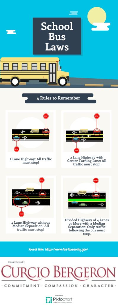 School Bus, Rules, Laws, Children